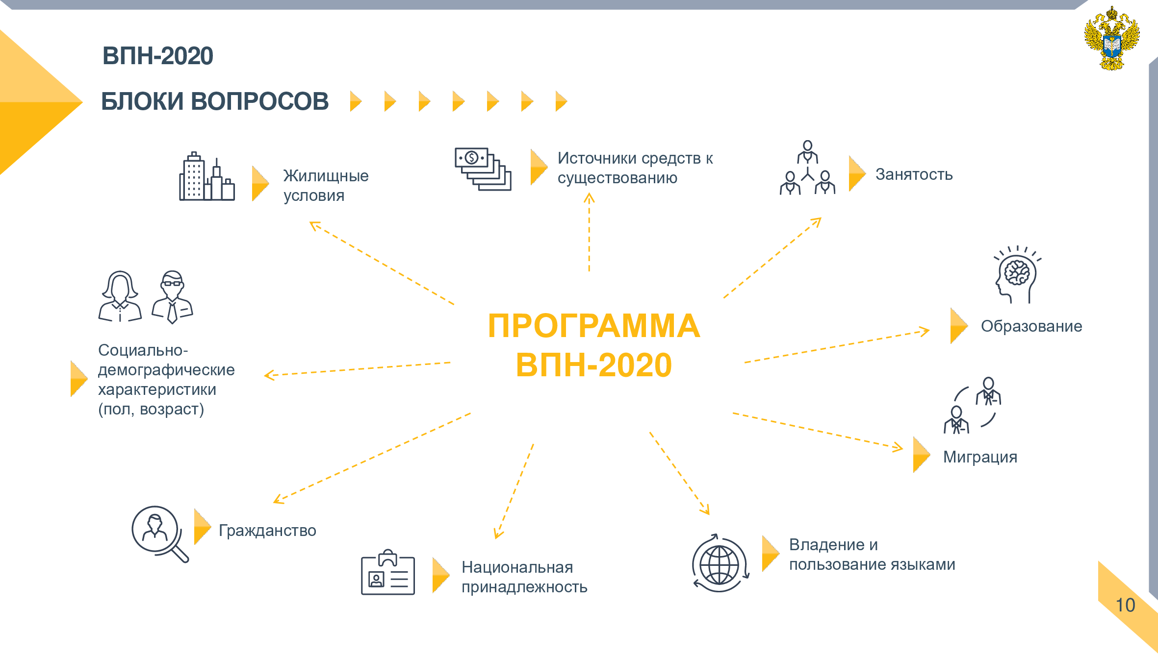 Программа ВПН 2020