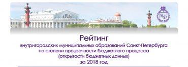 Рейтинг муниципальных образований по степени прозрачности бюджетного процесса за 2018 год_1
